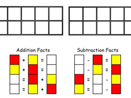 Fact Family Mat (KS1)