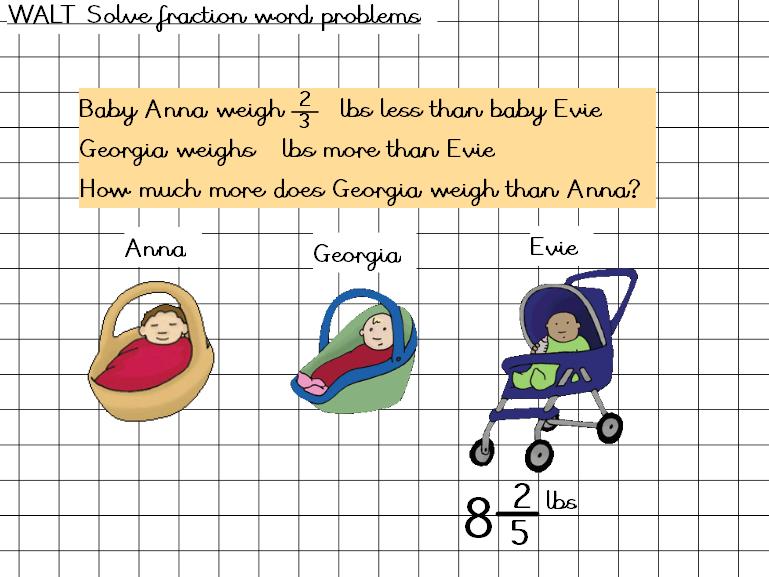 Fractions word problems upper ks2