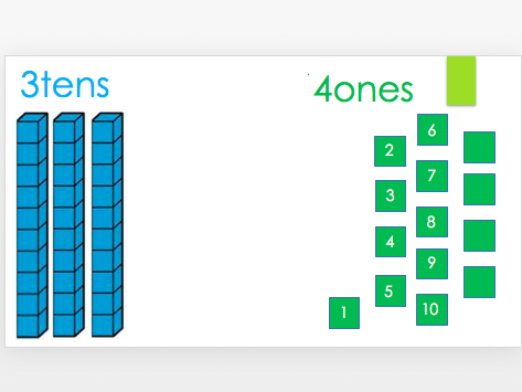 Partitioning two-digit numbers into different combinations