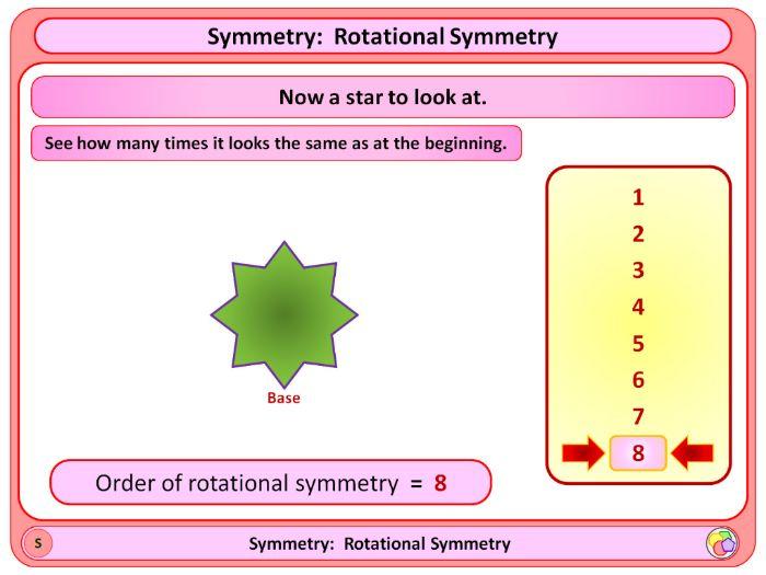 Symmetry - Rotational Symmetry KS2
