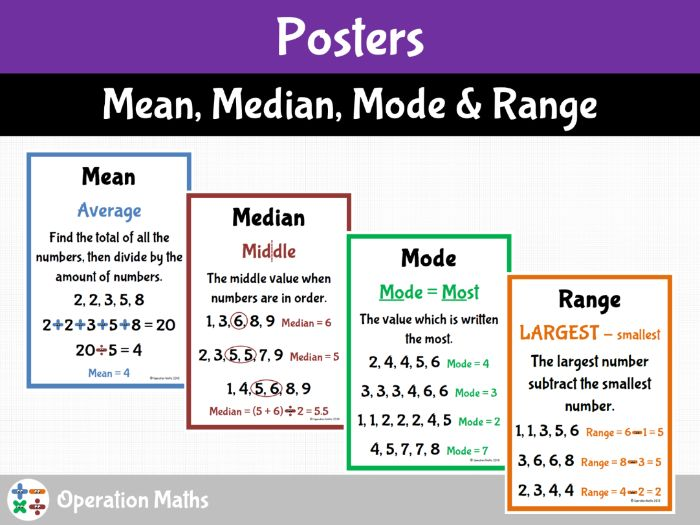 mean median mode and range posters by operationmaths teaching