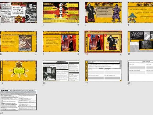 27. GCSE History Edexcel 1-9 Weimar and Nazi Germany: Persecution of Jews
