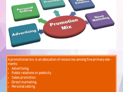 The Promotional Mix - Poster, Display, Handout