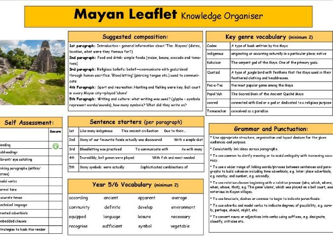 Mayan Leaflet Knowledge Organiser