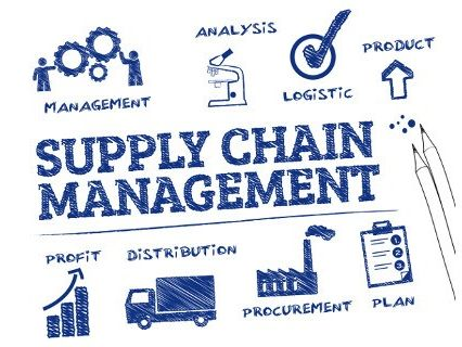 Uncertainty and risk in supply Chain