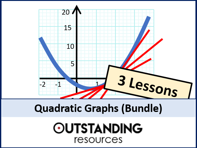 Algebra: Quadratic Graphs BUNDLE (3 Lessons) - ideal for years 10 - 12