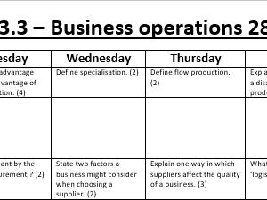 AQA GCSE Business 3.3 28 day challenge