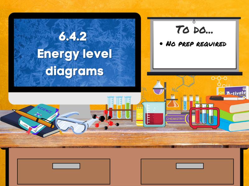 6.4.2 Energy level diagrams (AQA KS3 Activate 2)