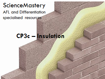 CP3c - Insulation experiment and worksheet