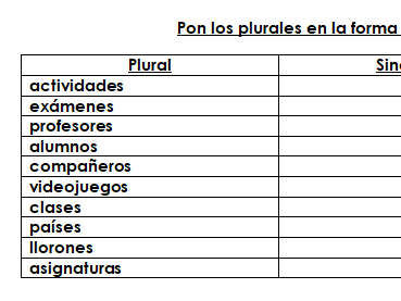 Worksheet with various grammar exercises for recap (Year 12 Spanish)