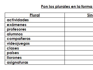 Worksheet with various grammar exercises for recap (Year 12 Spanish)