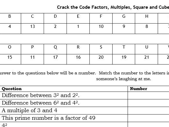 Factors -Multiples-Squares -Cubes Codebreaker