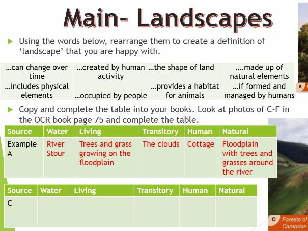 2017-2018 Year 11 OCR B Revision 2) Distinctive Landscapes: Landscapes of the UK