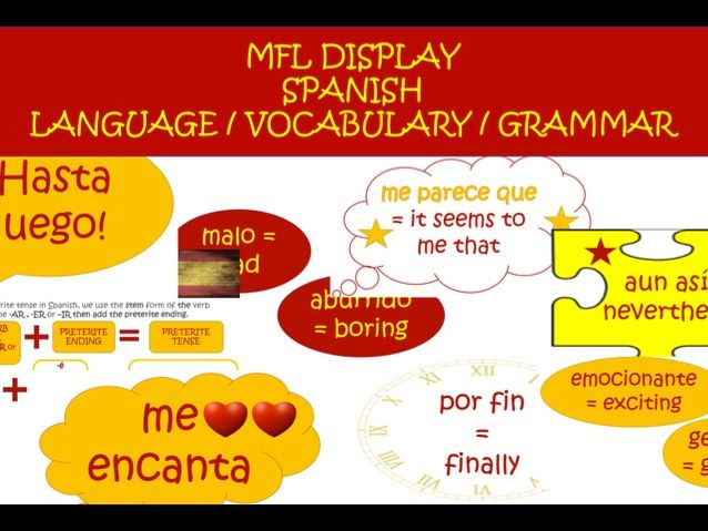 MFL SPANISH language and grammar display classroom aids printouts