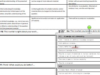 Sociology feedback sheet - 30 marks