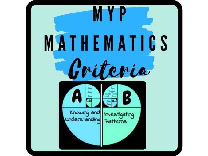 MYP Mathematics Criteria Classroom Display