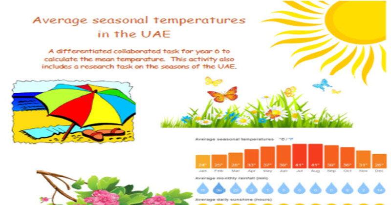 Average seasonal temperatures in the UAE