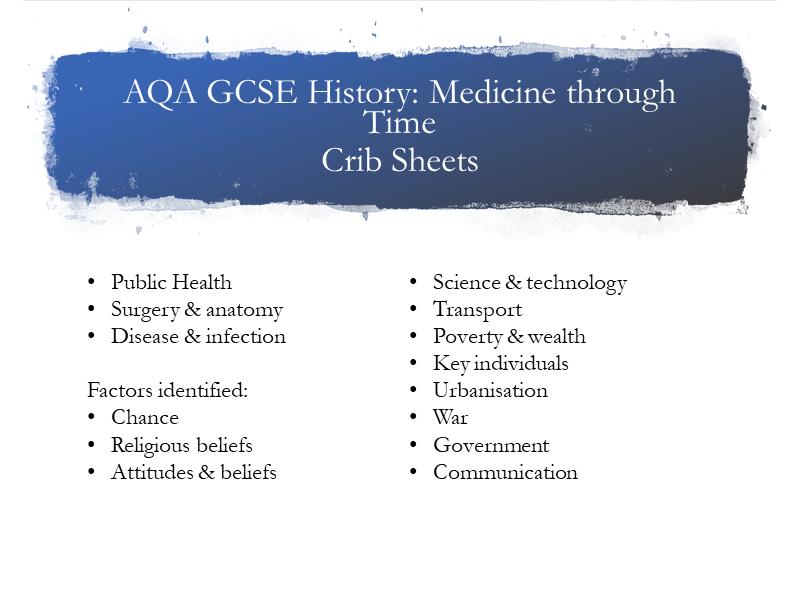 AQA History. Medicine Through Time. Crib Sheets.