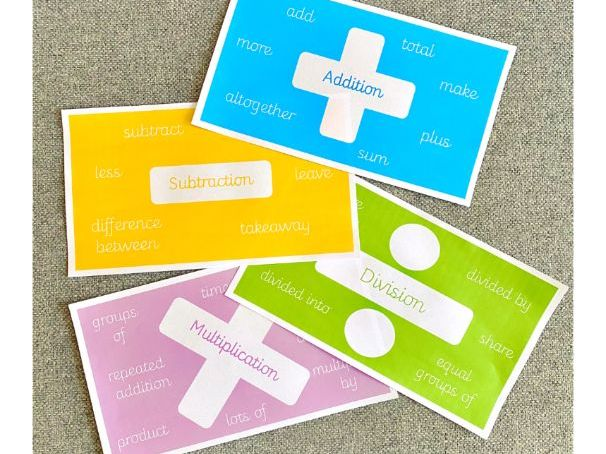 Maths Signs & Vocabulary Posters