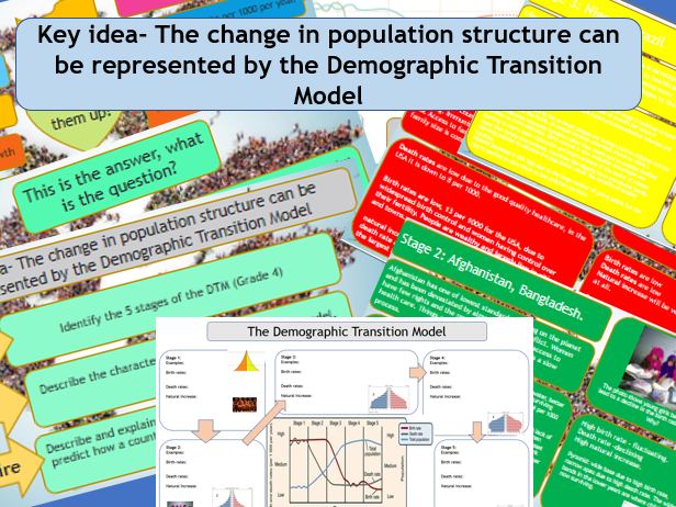 GCSE AQA 9-1 The Demographic Transition Model ( Carousel Activity).