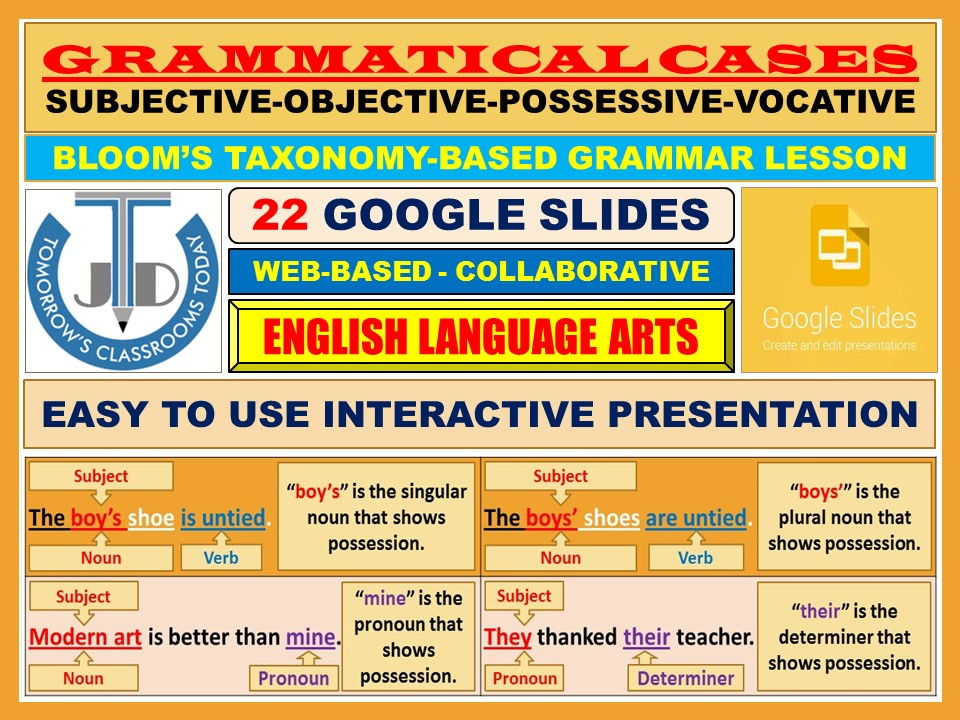 GRAMMATICAL CASES - SUBJECTIVE, OBJECTIVE, POSSESSIVE: 22 GOOGLE SLIDES