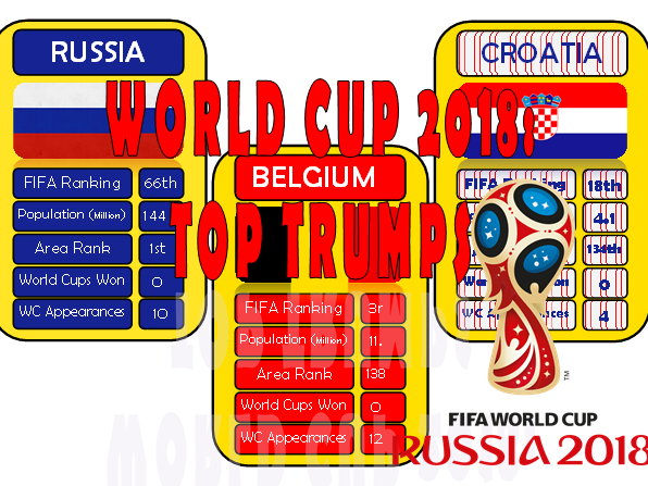 World Cup Top Trumps