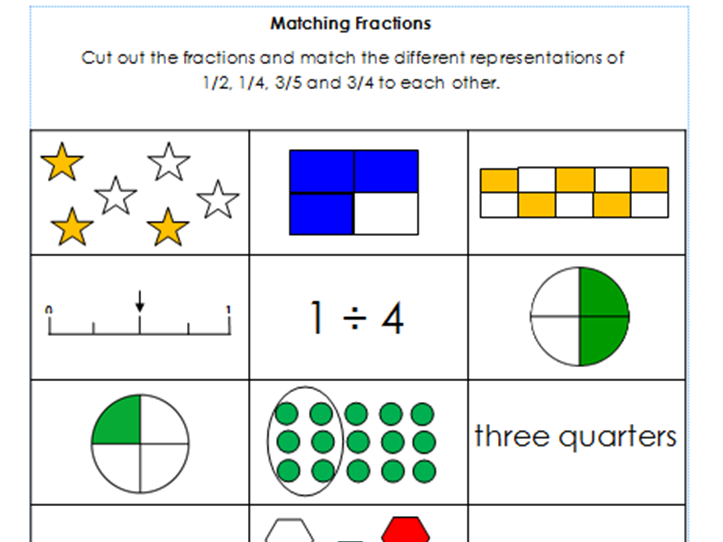 Year 5 / 6 Matching representations of fractions - Differentiated worksheets