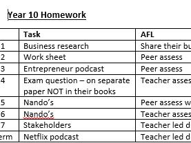 GCSE Business Homework Tasks