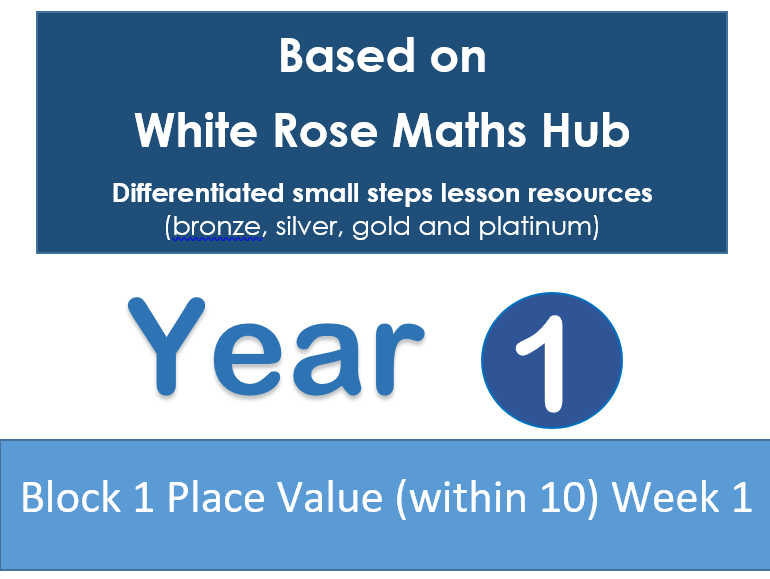 Year 1 - Autumn Block 1 - Week 1 (Place Value within 10) White Rose Maths Hub