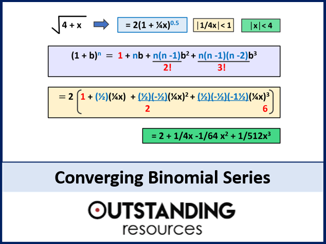 Binomial Theorem 1 - Introduction to Converging Series (Binomial Expansion)