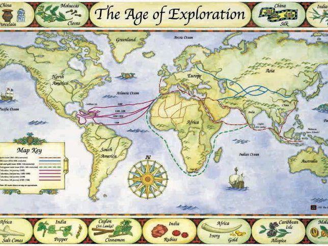British Empire Intro: Age of Exploration