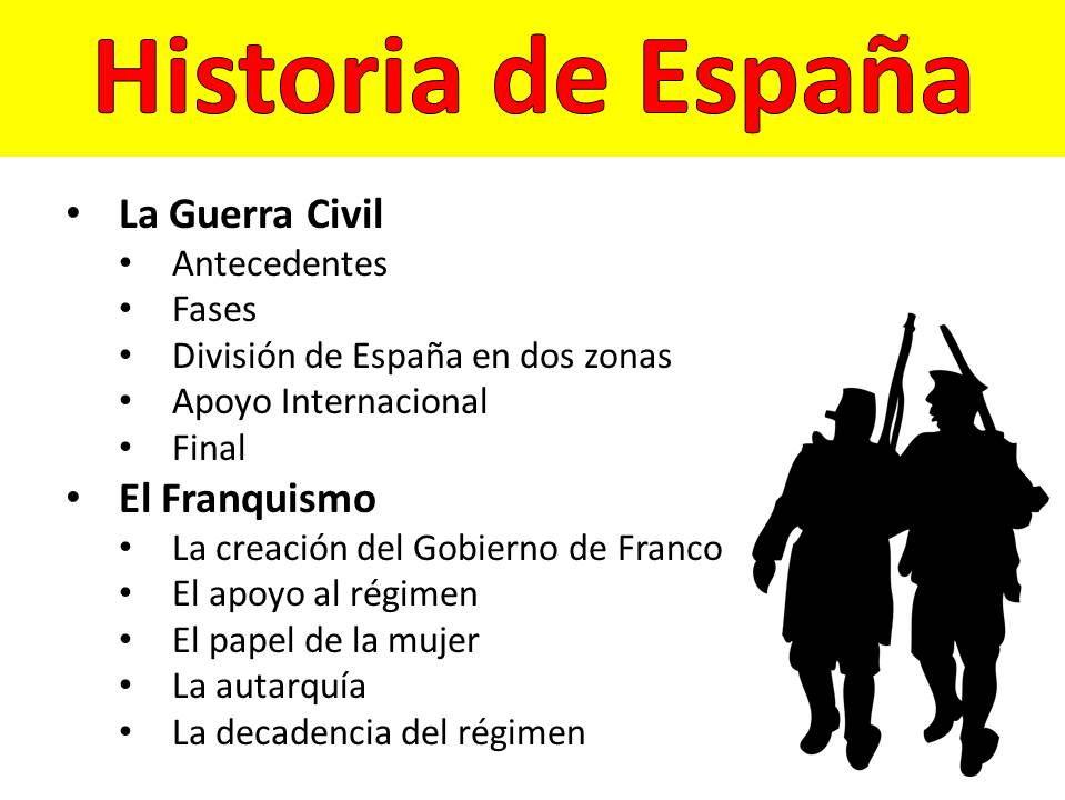 Spanish History - Civil War and Franco dictatorship