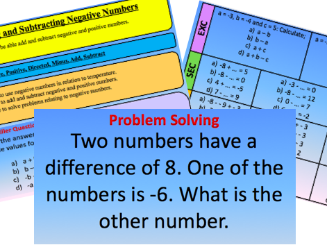 Adding and Subtracting Negative Numbers