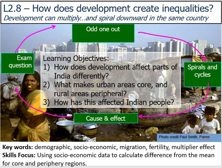 L2.9 - How does development create inequalities in India (core-periphery & demographic change)
