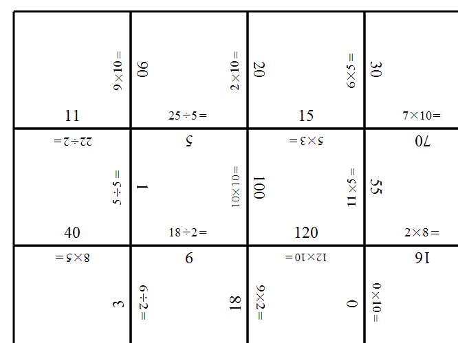 Times tables puzzles (2, 5 and 10)