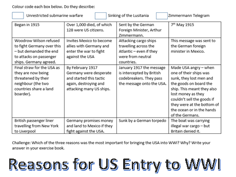 Why USA enter WWI - Colour Code Activity