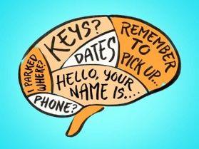 Edexcel NEW GCSE Complete Memory Topic