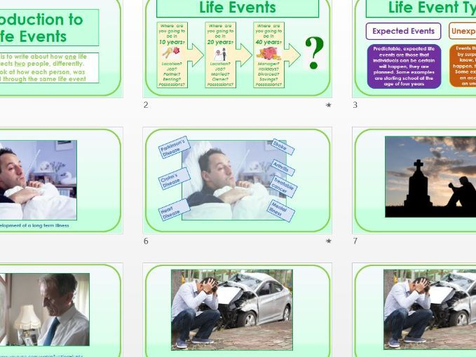 BTEC Tech Award HSC Component 1 Life Events Introduction & guidance