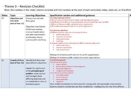 Theme 3 - Edexcel Economics A - Check List