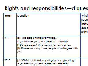 Edexcel Religion and Society Unit 8 exam question analysis