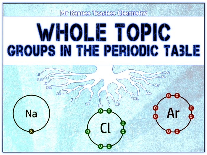 GCSE Chemistry 1-9: Groups in the Periodic Table PowerPoint and Unit of Work