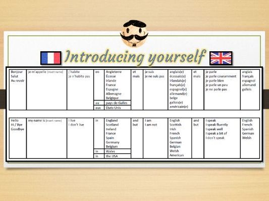 KS3 French - Introducing Yourself (+ answers)