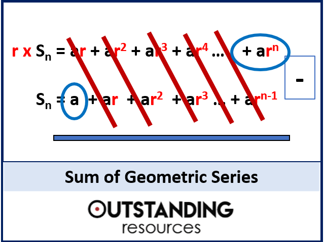 Sequences and Series 4 - Sum of Geometric Series (+ worksheet)