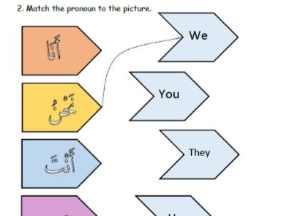 Arabic Worksheet Personal Pronouns