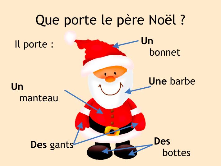 """French- Christmas: """"Que porte le Père Noël?"""""""