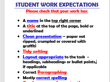 Poster of Expectations for Student Work Quality & Presentation