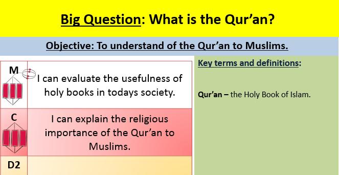 The Qur'an lesson