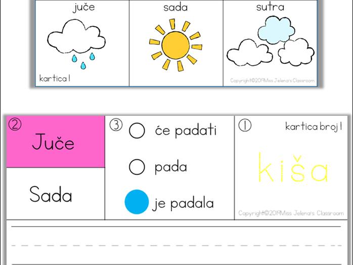 Serbian Weather Vocabulary Building sentences - Srpski jezik za decu
