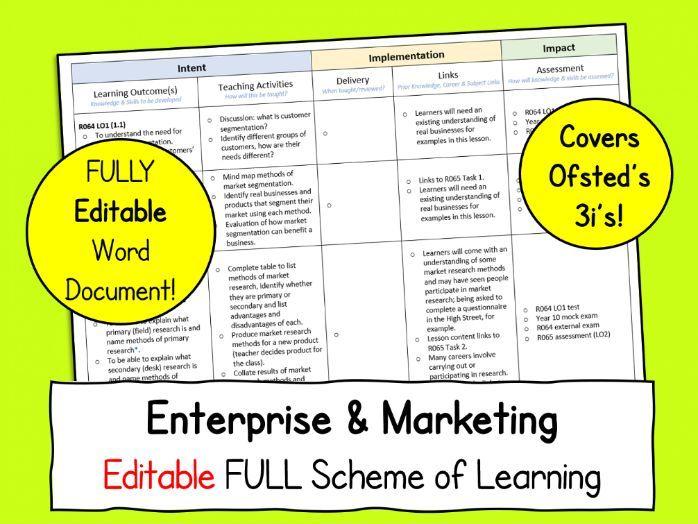 Enterprise & Marketing FULL Editable Scheme of Learning Document (Cambridge National)