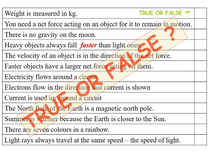 Misconceptions in Physics